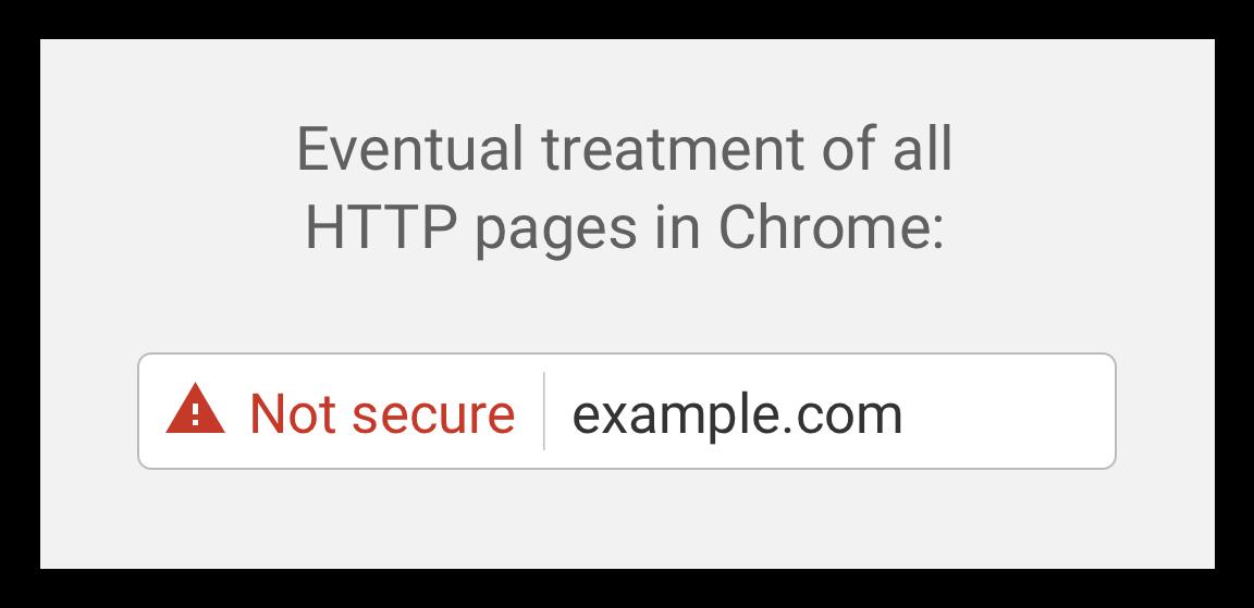 Niebezpieczna strona z HTTP