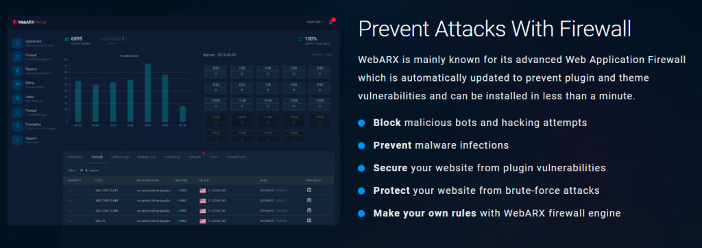Next-Generation WordPress Security - WebARX Securi